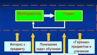 Презентация Гладких Александр