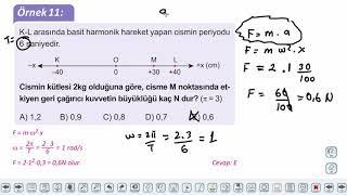 Eğitim Vadisi AYT Fizik 11.Föy Basit Harmonik Hareket 2 (İvme ve Yaylı Sarkaçlar) Konu Anlatım Videoları