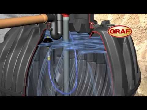 Operating and installing a rainwater harvesting system