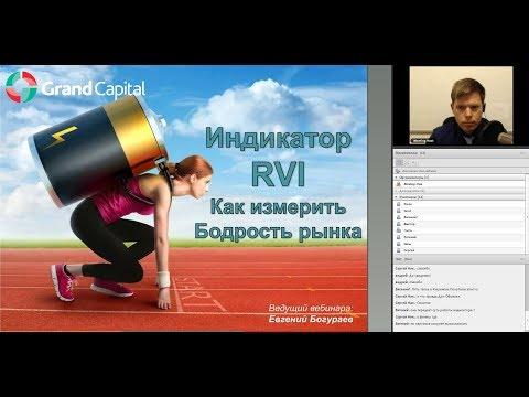 RVI – индикатор Индекса Относительной Бодрости