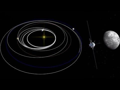 BepiColombo's journey to Mercury