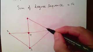 Graph Theory Tutorial Question 1