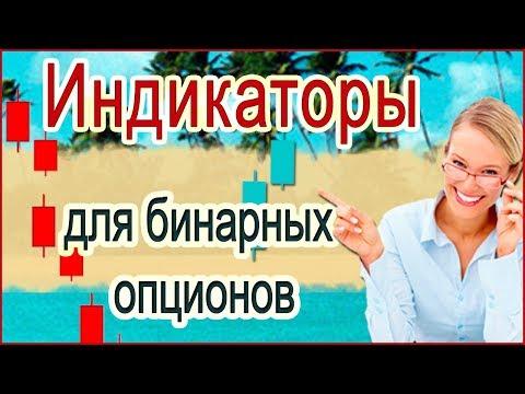 Курс рубль доллар форекс онлайн график