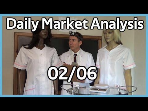 Algoritminės prekybos strategijos pavyzdys