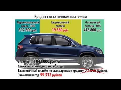 Volkswagen Credit Fit - кредит с остаточным платежом