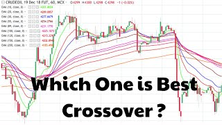 Real Truth of Moving average & EMA crossover Intraday strategy   Best ema & MA crossover strategy  