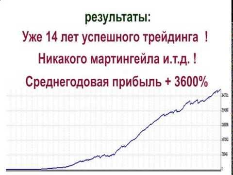 Блоги инвесторов в интернете