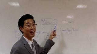 Yahweh Is...a DESERT PAGAN God!   Dr. Gene Kim