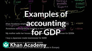 Examples of Accounting for GDP