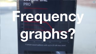 "Are frequency response and spectrum graphs important? (4K) - Part 3/5 - ""All About Headphones"""