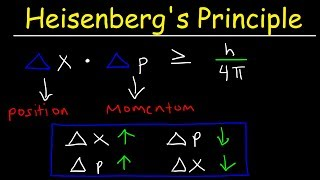 Heisenbergs Uncertainty Principle Explained & Simplified - Position & Momentum - Chemistry Problems