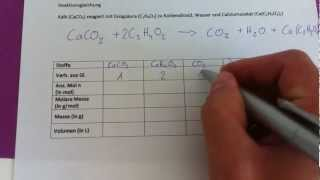 Stoffmenge, Molmasse, Masse: Übung 1 zur Umsatzberechnung | Chemie ...
