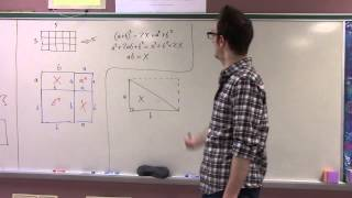 Area: Crash Course On All Area Formulas From High School Geometry
