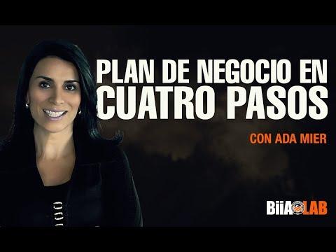 , title : 'Plan de Negocio: Los 4 pasos que debes seguir para tener un negocio eficaz. Por: Ada Mier