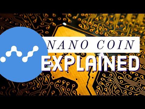 Tradingview cboe bitcoin ateities sandoriai