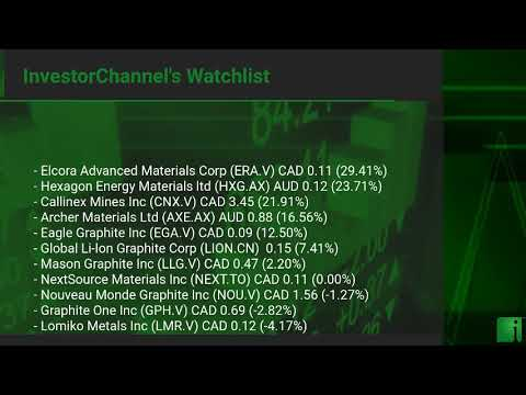 InvestorChannel's Graphite Watchlist Update for Thursday, January, 21, 2021, 16:24 EST