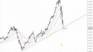 Wall Street – Wie geht es bei Apple weiter?
