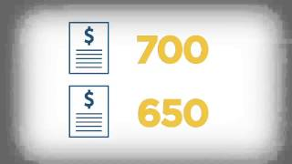 How Do I Separate Credit Scores After a Divorce? - Credit in 60 Seconds