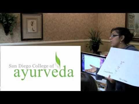 Study Ayurveda online - YouTube