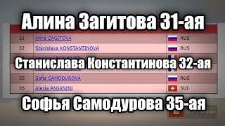 Загитова, Константинова, Самодурова. Стартовый порядок на Чемпионате Европы 2019