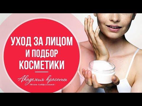 Уход за кожей лица: Основные правила ухода за лицом и обзор натуральной косметики.