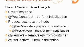 Working with EJB3 - Session Bean Lifecycle (EJB Tutorial Part 3)