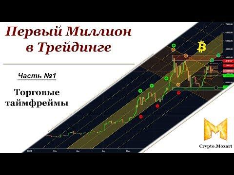 Лицензия банка россии на торговлю форекс