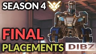 Overwatch: FINAL PLACEMENT MATCHES! Rank & Short Analysis