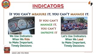 LLYR Indicators Conversation