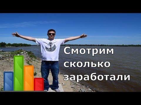 Forex online нефть
