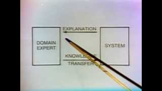 Artificial Intelligence—Learning and the TEIRESIAS Program (1981)