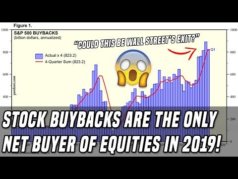 🔴 Stock Buybacks | The Only Thing Keeping Stocks Up