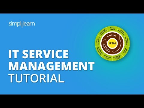 IT Service Management Tutorial | What Is ITSM? | ITIL Foundation ...