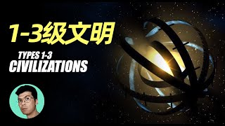 Types 1-3 civilization in the universe 「XIAOHAN」