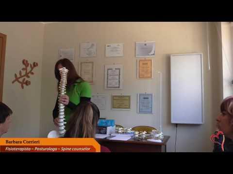 Aiuta quando il mal di schiena Novocain