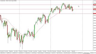FTSE 100 FTSE 100 Technical Analysis for the week of September 25, 2017 by FXEmpire.com