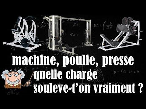 Comment correctement soccuper à de home-trainers le bodybuilding
