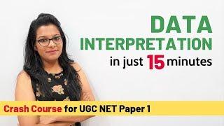 NTA UGC NET Paper 1- Data Interpretation (Crash Course)