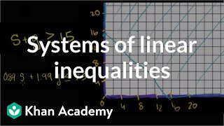 U06_L3_T1_we3 Graphing Systems of Inequalities