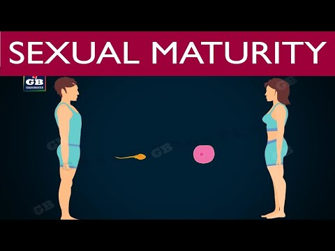 Sexual maturity in human beings |Reproduction| : Class 10th Biology : CBSE Syllabus :NCERT X Science