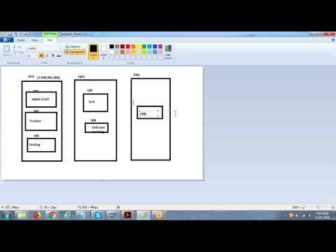 SAP Security Certification Course :CUA PART1 - YouTube