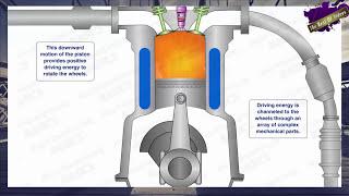 Diesel engine  how it work   All information about diesal engines