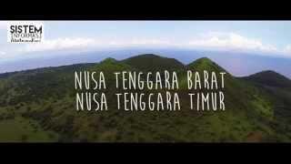 Efek El Nino  La Nina Di Nusa Tenggara  Indonesia