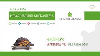 HINDUNILVR STOCK ANALYSIS INTRA & POSITIONAL BEAR OR BULL