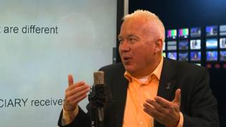 Tax-Deferred Annuities and The Exclusion Ratio - Right on the Money - Part 3 of 5