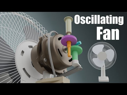 This is How an Oscillating Fan Works