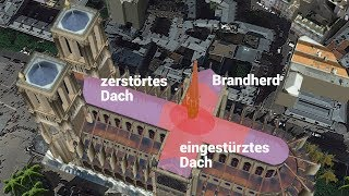 Notre-Dame: Das Ausmaß Der Zerstörung Durch Den Brand