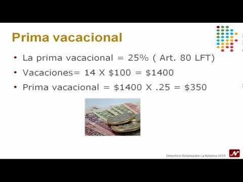 Las Vacaciones En La Ley Federal Del Trabajo Por Nicolas Rombiola