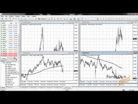 Опционы торговля онлайн видео