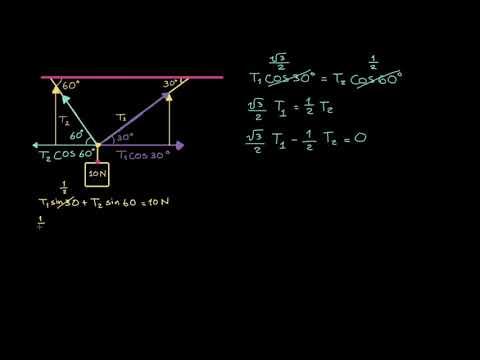 الصف العاشر الفيزياء القوى وقوانين نيوتن للحركة مقدمة إلى قوة الشد  2